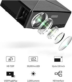 Loveliness VIVIBRIGHT HD MINI Projector C80. 1280x720 Video Proyector, Support 1080P-White