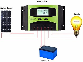 40A 12/24V PWM Solar Controller Regulator Charge Temperature Compensation, Over…