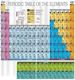 Periodic Table Pattern 170X200CM Window Curtains for Home Bedroom Decoration
