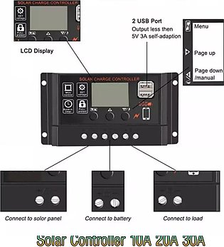 PWM 10A 20A 30A Solar Charge Controller 12V 24V LCD Display Dual USB Solar Pane…