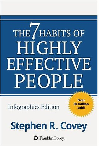 The 7 Seven Habits Of Highly Effective People